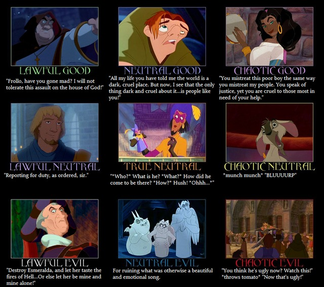 alignment you! you! the animation hentai page alignment hunchback notre dame chart phenenas grl