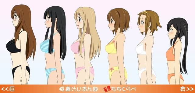 k-on! hentai anime albums breast chichi entry jemlee kurabe compariso