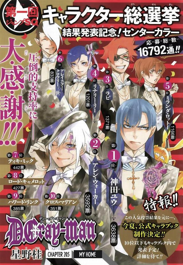 d gray man road hentai cover chap weekly jump polls dgrayman
