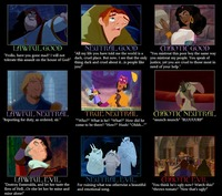 alignment you! you! the animation hentai hunchback notre dame alignment chart phenenas grl page