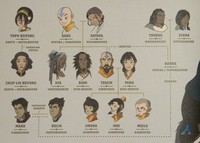 avatar hentai manga family tree avatar legend korra life happy hentai manga pictures